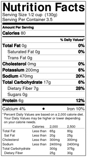 Navy Beans Nutritional Panel
